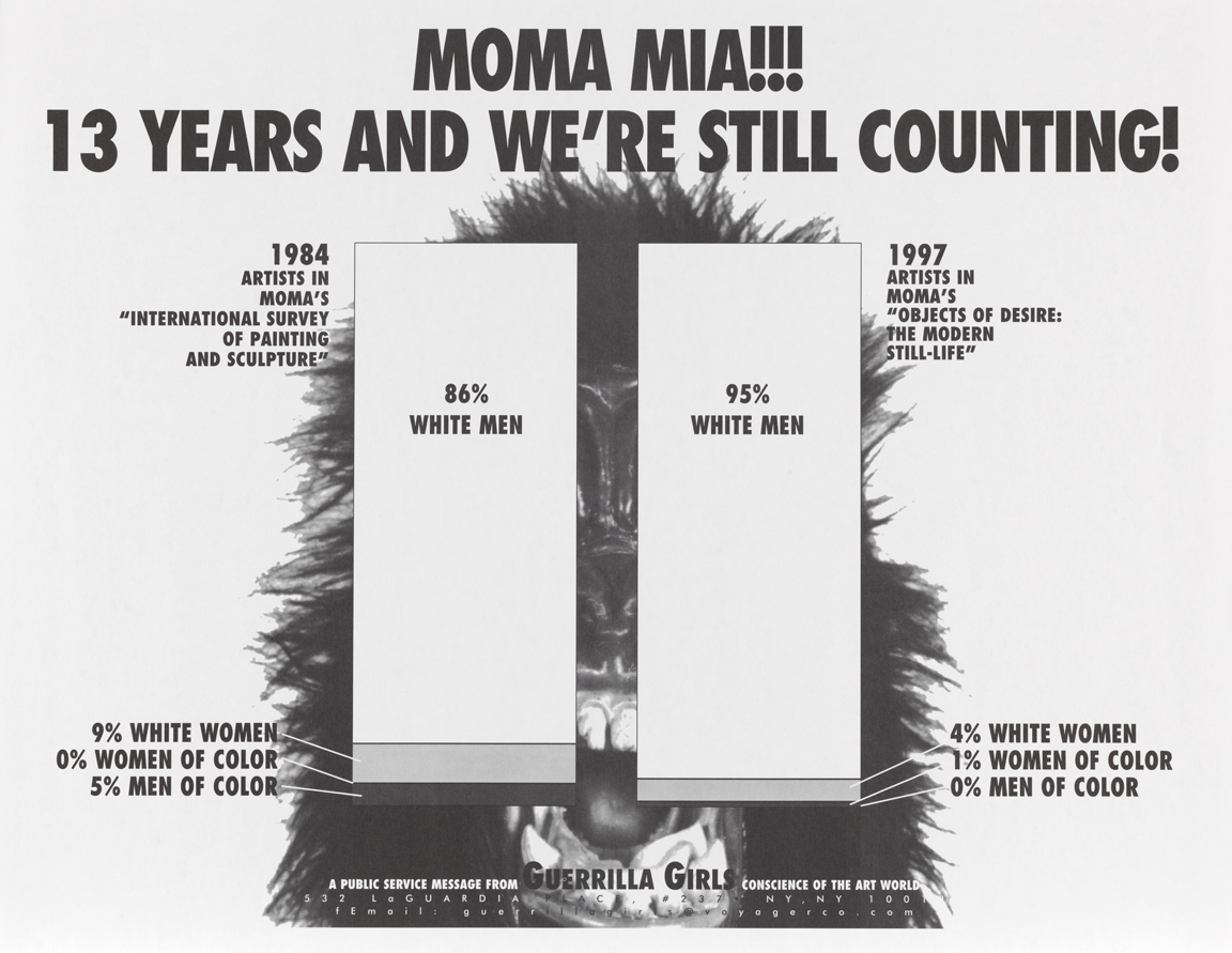 MoMA Mia!!! 13 Years and We're Still Counting