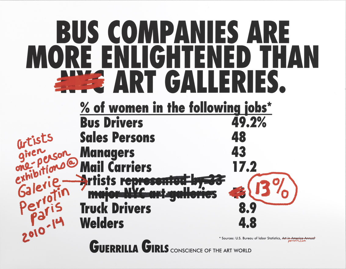 Bus Companies are More Enlightened than Art Galleries